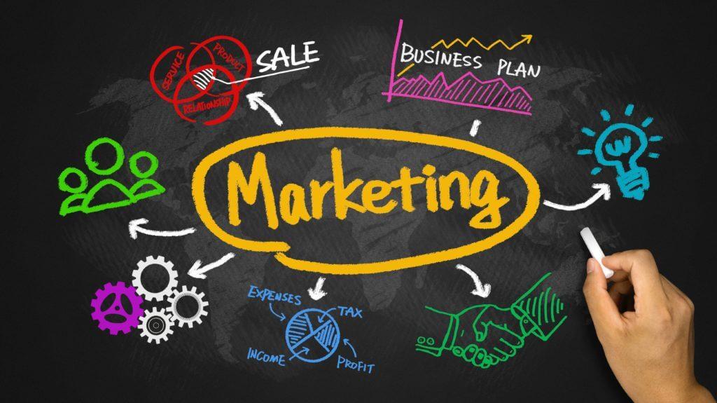8 Uspešnih marketing strategija